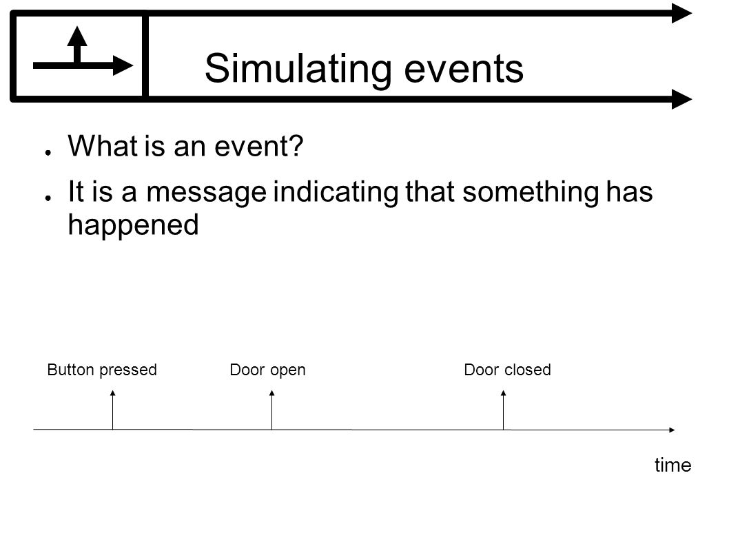 Simulating events What is an event.