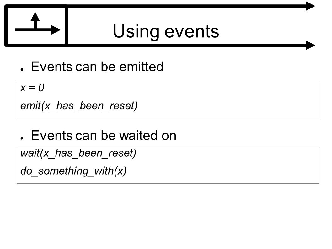 Using events Events can be emitted x = 0 emit(x_has_been_reset) Events can be waited on wait(x_has_been_reset) do_something_with(x)
