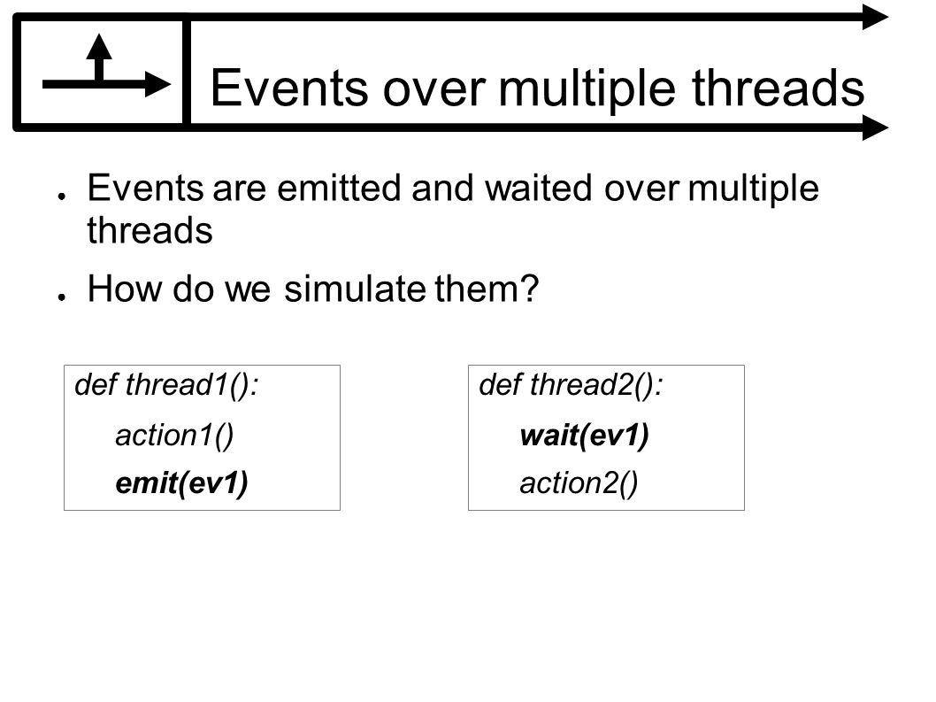 Events over multiple threads Events are emitted and waited over multiple threads How do we simulate them.
