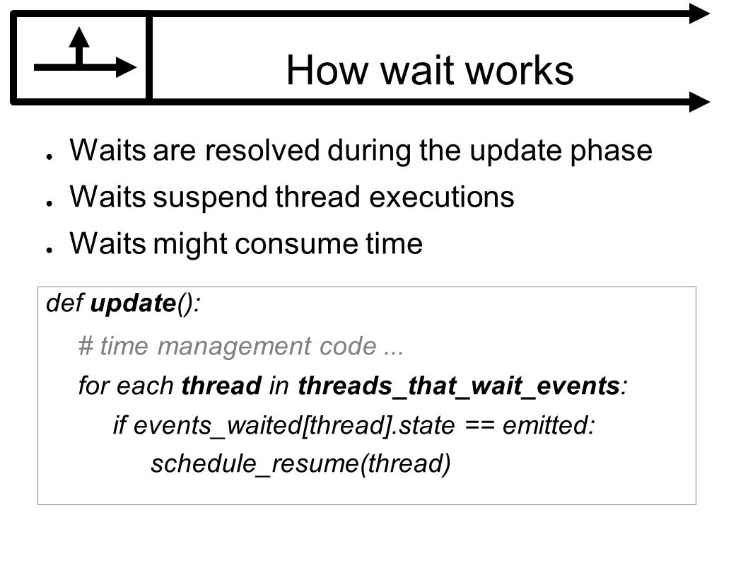 How wait works Waits are resolved during the update phase Waits suspend thread executions Waits might consume time def update(): # time management code...