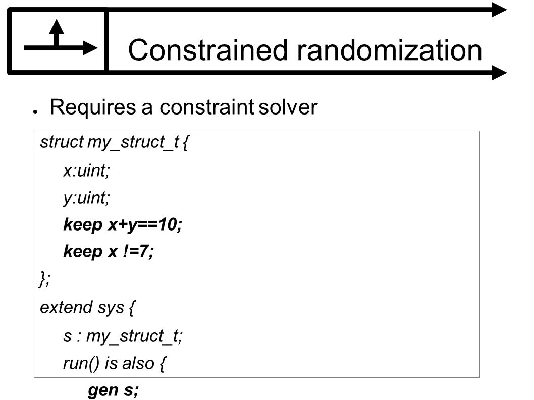 Constrained randomization Requires a constraint solver struct my_struct_t { x:uint; y:uint; keep x+y==10; keep x !=7; }; extend sys { s : my_struct_t; run() is also { gen s; print s; };
