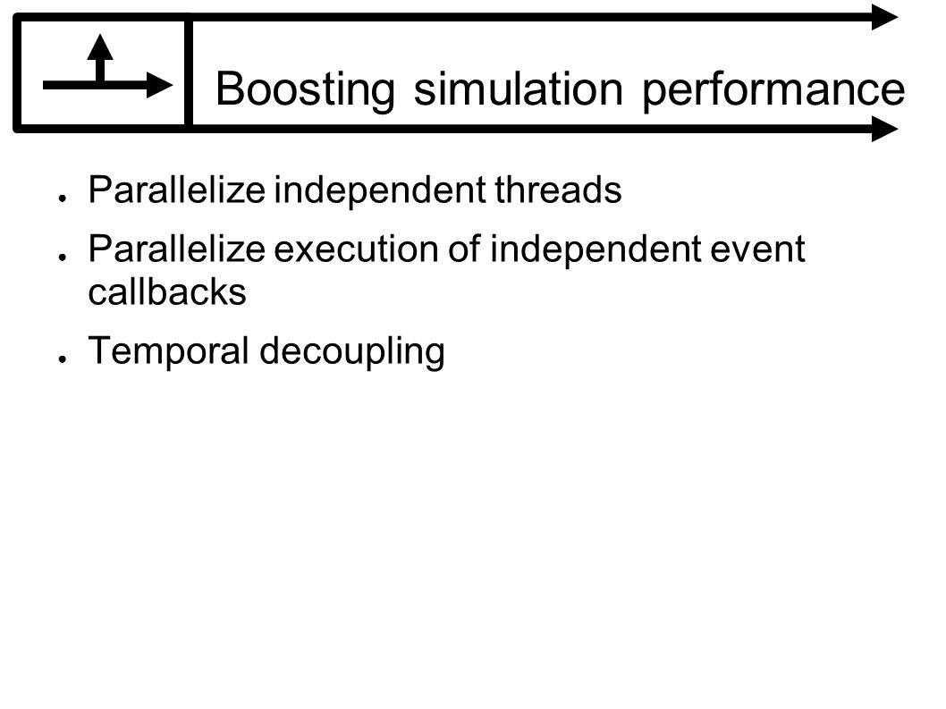 Boosting simulation performance Parallelize independent threads Parallelize execution of independent event callbacks Temporal decoupling