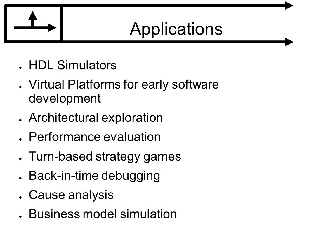 Applications HDL Simulators Virtual Platforms for early software development Architectural exploration Performance evaluation Turn-based strategy games Back-in-time debugging Cause analysis Business model simulation