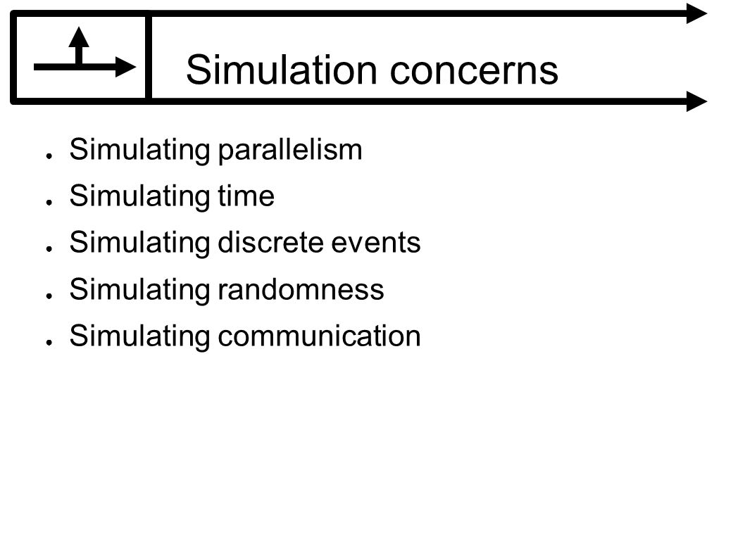 Simulation concerns Simulating parallelism Simulating time Simulating discrete events Simulating randomness Simulating communication