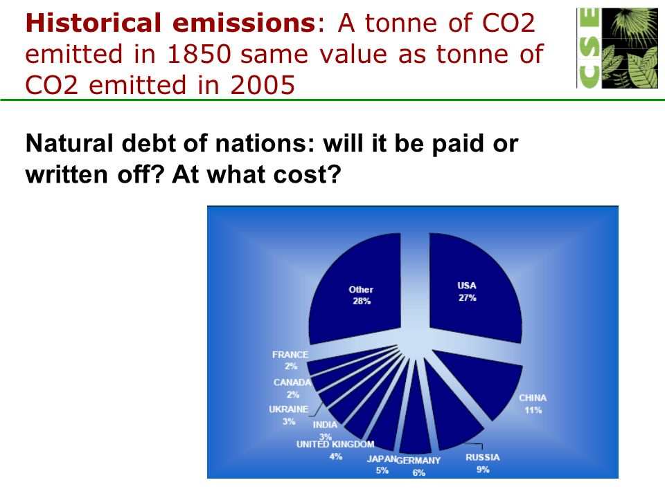 Historical emissions: A tonne of CO2 emitted in 1850 same value as tonne of CO2 emitted in 2005 Natural debt of nations: will it be paid or written off.