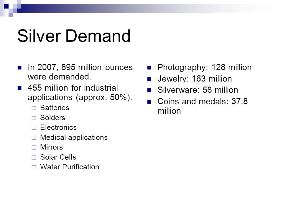 Silver Demand In 2007, 895 million ounces were demanded.