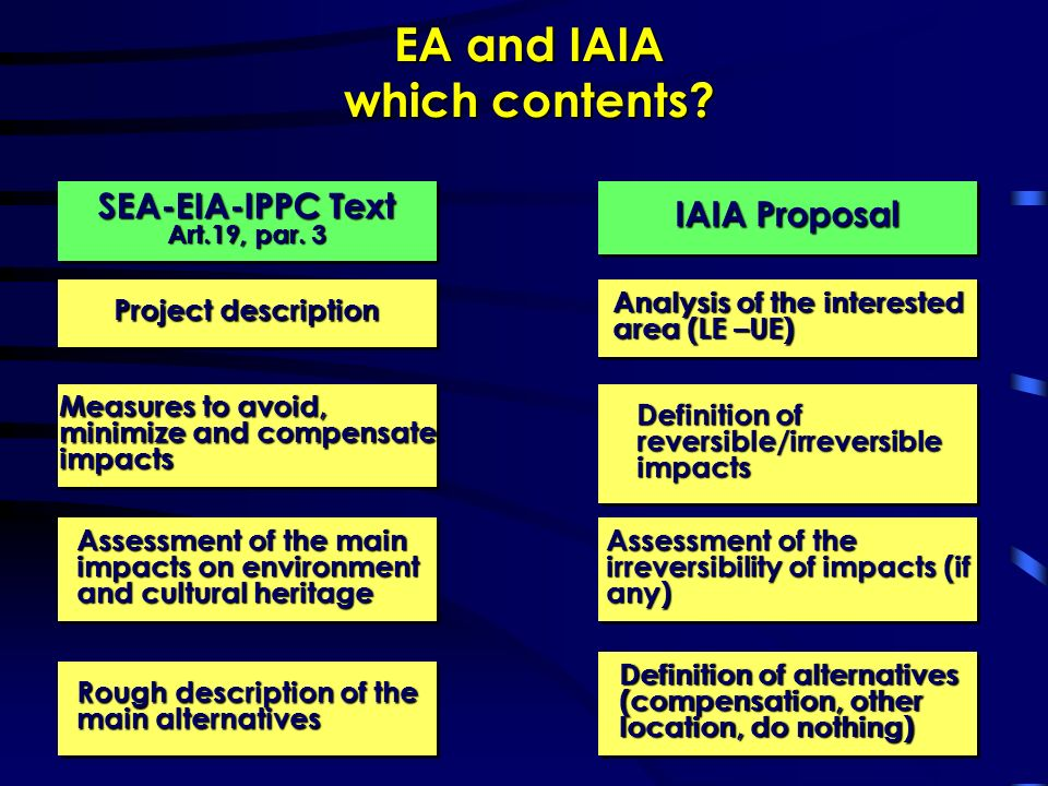 EA and IAIA which contents. SEA-EIA-IPPC Text Art.19, par.