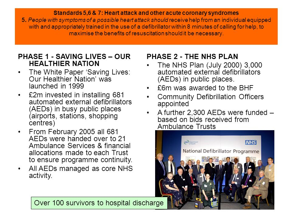 Standards 5,6 & 7: Heart attack and other acute coronary syndromes 5.