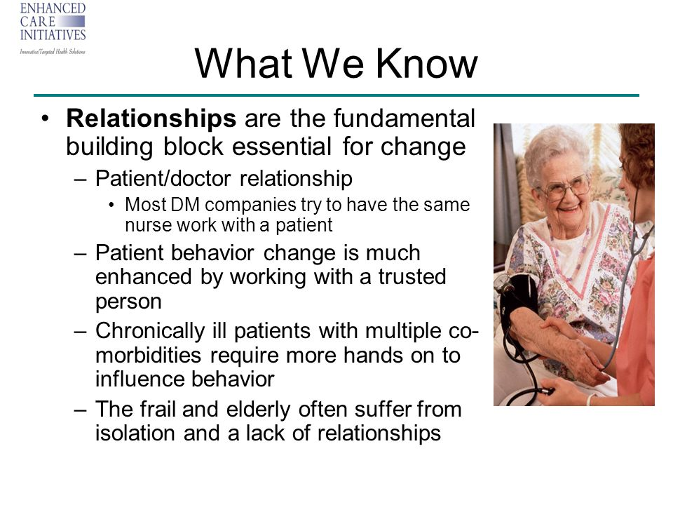 What We Know Relationships are the fundamental building block essential for change –Patient/doctor relationship Most DM companies try to have the same nurse work with a patient –Patient behavior change is much enhanced by working with a trusted person –Chronically ill patients with multiple co- morbidities require more hands on to influence behavior –The frail and elderly often suffer from isolation and a lack of relationships