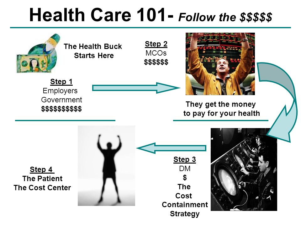 Health Care 101- Follow the $$$$$ Step 1 Employers Government $$$$$$$$$$ Step 2 MCOs $$$$$$ They get the money to pay for your health Step 3 DM $ The Cost Containment Strategy Step 4 The Patient The Cost Center The Health Buck Starts Here