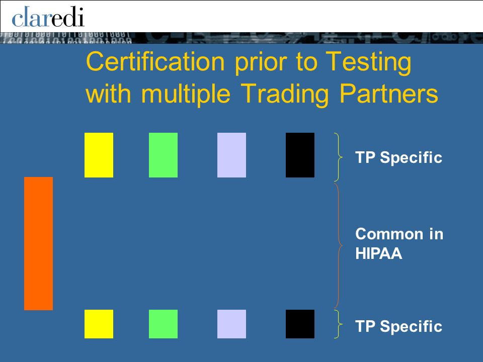 Certification prior to Testing with multiple Trading Partners TP Specific Common in HIPAA