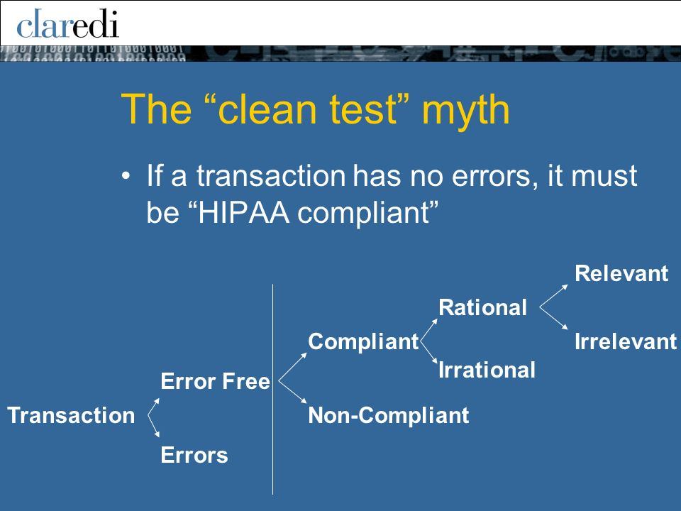 The clean test myth If a transaction has no errors, it must be HIPAA compliant Transaction Error Free Errors Compliant Non-Compliant Relevant Irrelevant Rational Irrational