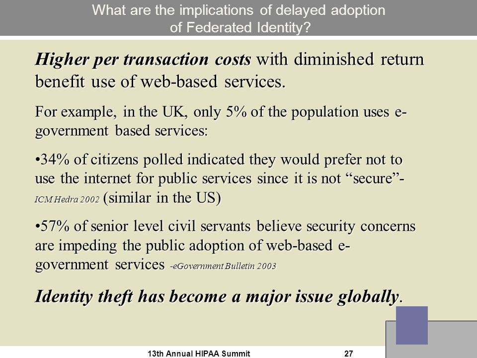 13th Annual HIPAA Summit27 What are the implications of delayed adoption of Federated Identity.