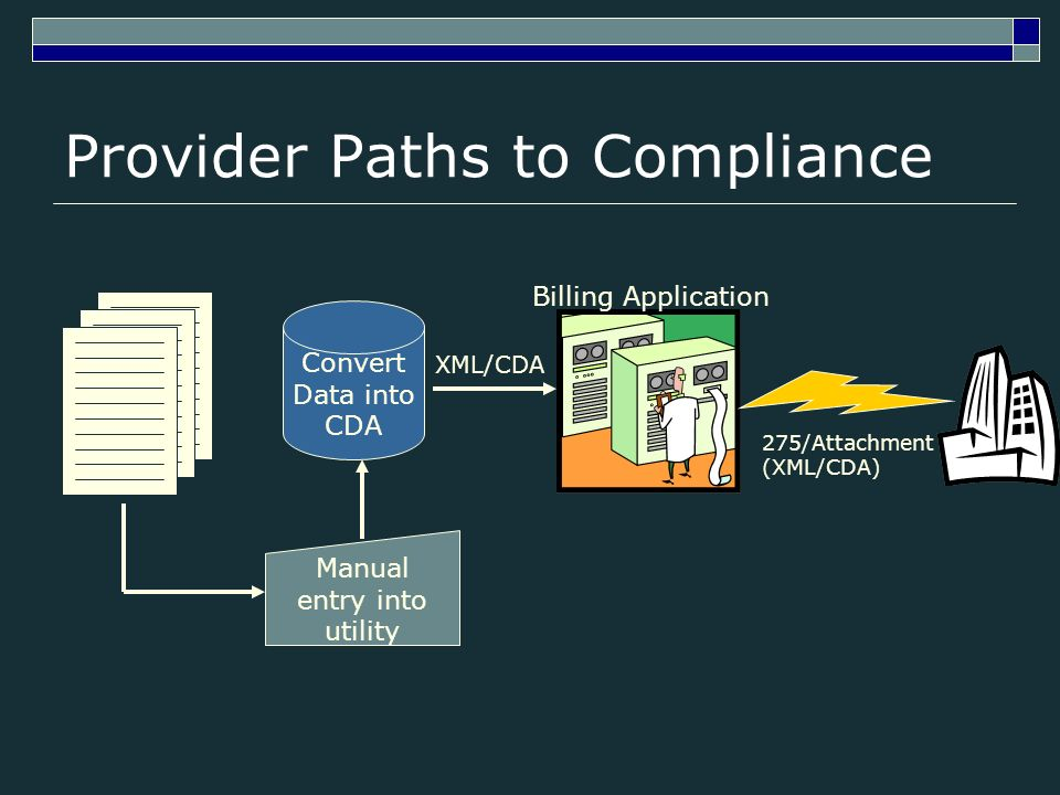 Provider Paths to Compliance Billing Application 275/Attachment (XML/CDA) Convert Data into CDA Manual entry into utility XML/CDA