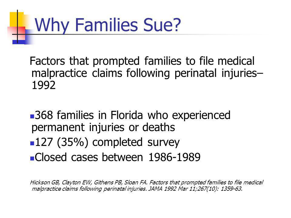 Why Families Sue.