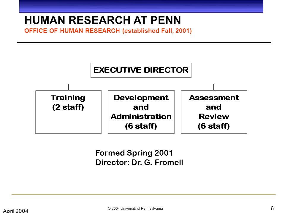 April 2004 © 2004 University of Pennsylvania 6 HUMAN RESEARCH AT PENN OFFICE OF HUMAN RESEARCH (established Fall, 2001) Formed Spring 2001 Director: Dr.