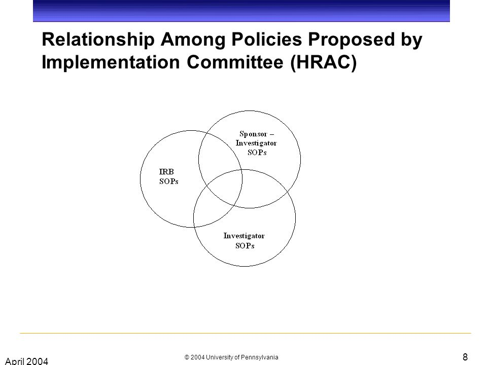 April 2004 © 2004 University of Pennsylvania 8 Relationship Among Policies Proposed by Implementation Committee (HRAC)