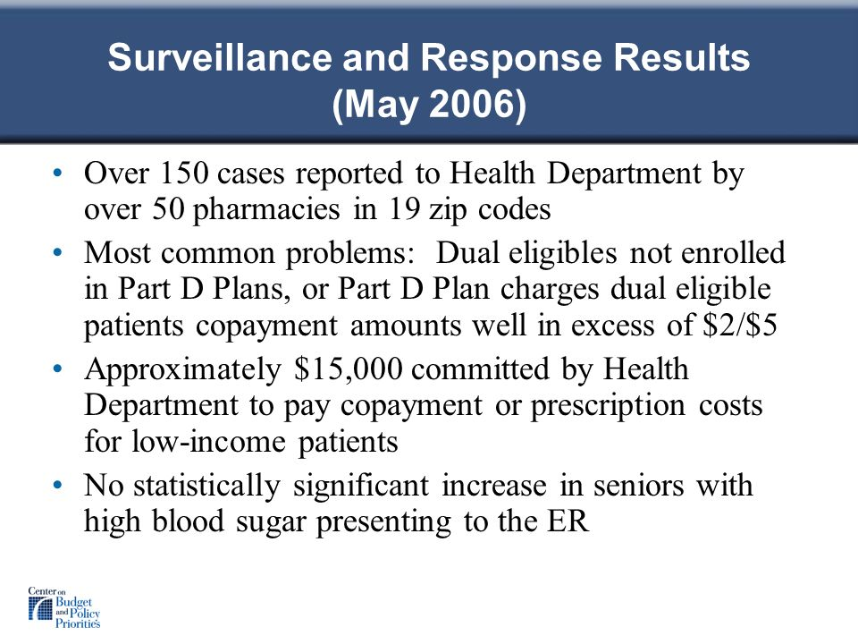 Surveillance and Response Results (May 2006) Over 150 cases reported to Health Department by over 50 pharmacies in 19 zip codes Most common problems: Dual eligibles not enrolled in Part D Plans, or Part D Plan charges dual eligible patients copayment amounts well in excess of $2/$5 Approximately $15,000 committed by Health Department to pay copayment or prescription costs for low-income patients No statistically significant increase in seniors with high blood sugar presenting to the ER