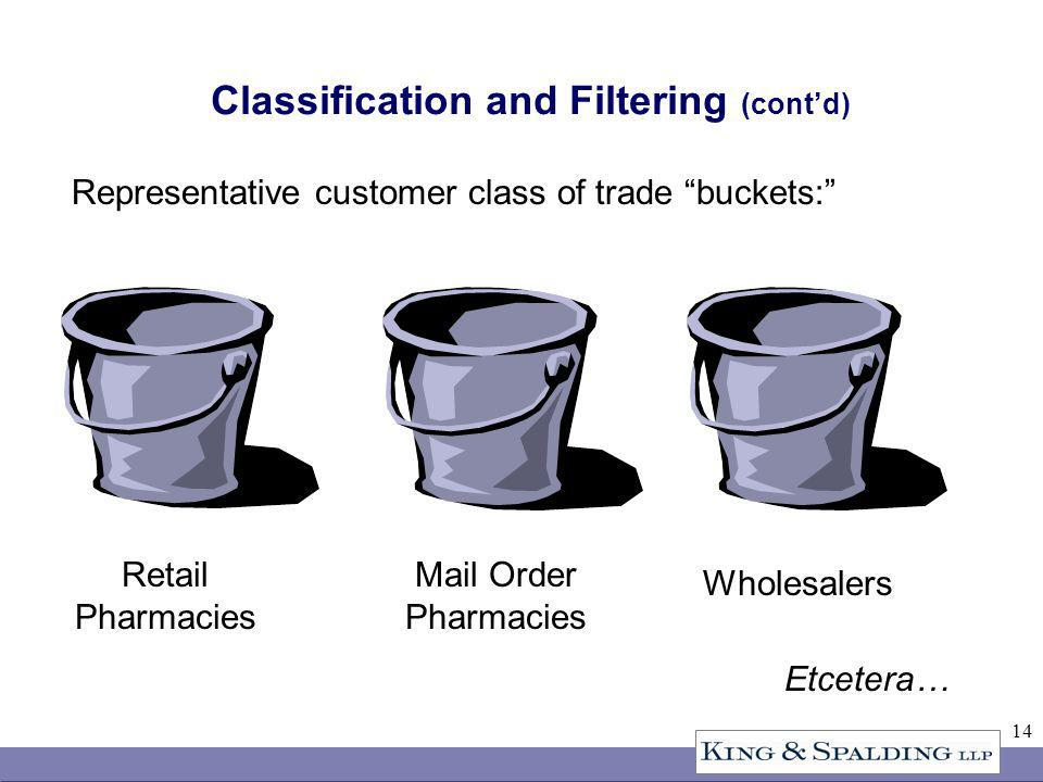 14 Classification and Filtering (contd) Retail Pharmacies Mail Order Pharmacies Wholesalers Etcetera… Representative customer class of trade buckets: