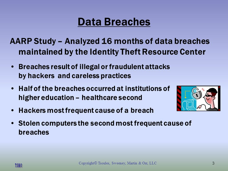 Copyright © Tsoules, Sweeney, Martin & Orr, LLC3 Data Breaches AARP Study – Analyzed 16 months of data breaches maintained by the Identity Theft Resource Center Breaches result of illegal or fraudulent attacks by hackers and careless practices Half of the breaches occurred at institutions of higher education – healthcare second Hackers most frequent cause of a breach Stolen computers the second most frequent cause of breaches
