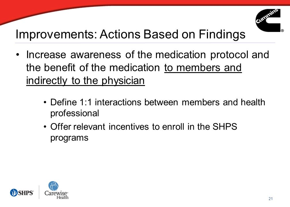 21 Improvements: Actions Based on Findings Increase awareness of the medication protocol and the benefit of the medication to members and indirectly to the physician Define 1:1 interactions between members and health professional Offer relevant incentives to enroll in the SHPS programs