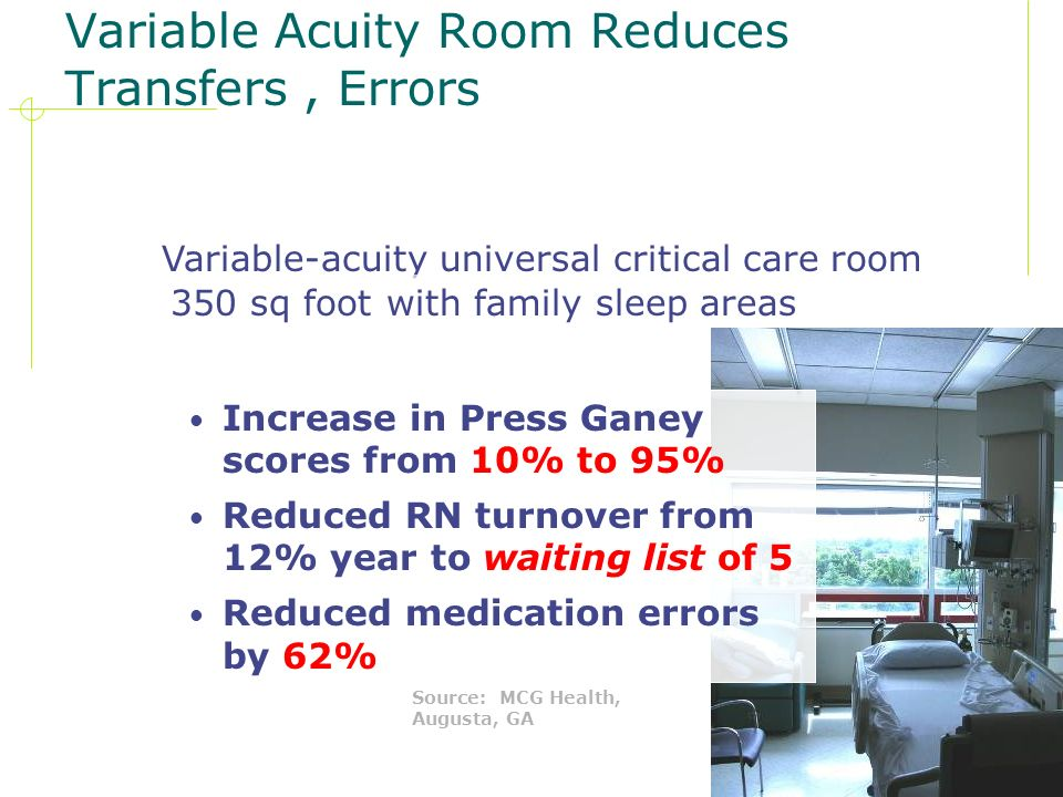 Page 19 Variable Acuity Room Reduces Transfers, Errors Source: MCG Health, Augusta, GA Variable-acuity universal critical care room Increase in Press Ganey scores from 10% to 95% Reduced RN turnover from 12% year to waiting list of 5 Reduced medication errors by 62% 350 sq foot with family sleep areas