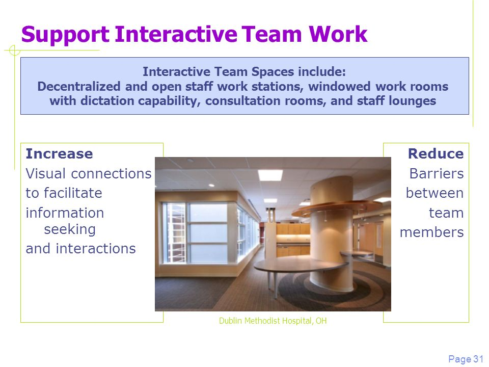 Page 31 Support Interactive Team Work Increase Visual connections to facilitate information seeking and interactions Reduce Barriers between team members Interactive Team Spaces include: Decentralized and open staff work stations, windowed work rooms with dictation capability, consultation rooms, and staff lounges Dublin Methodist Hospital, OH