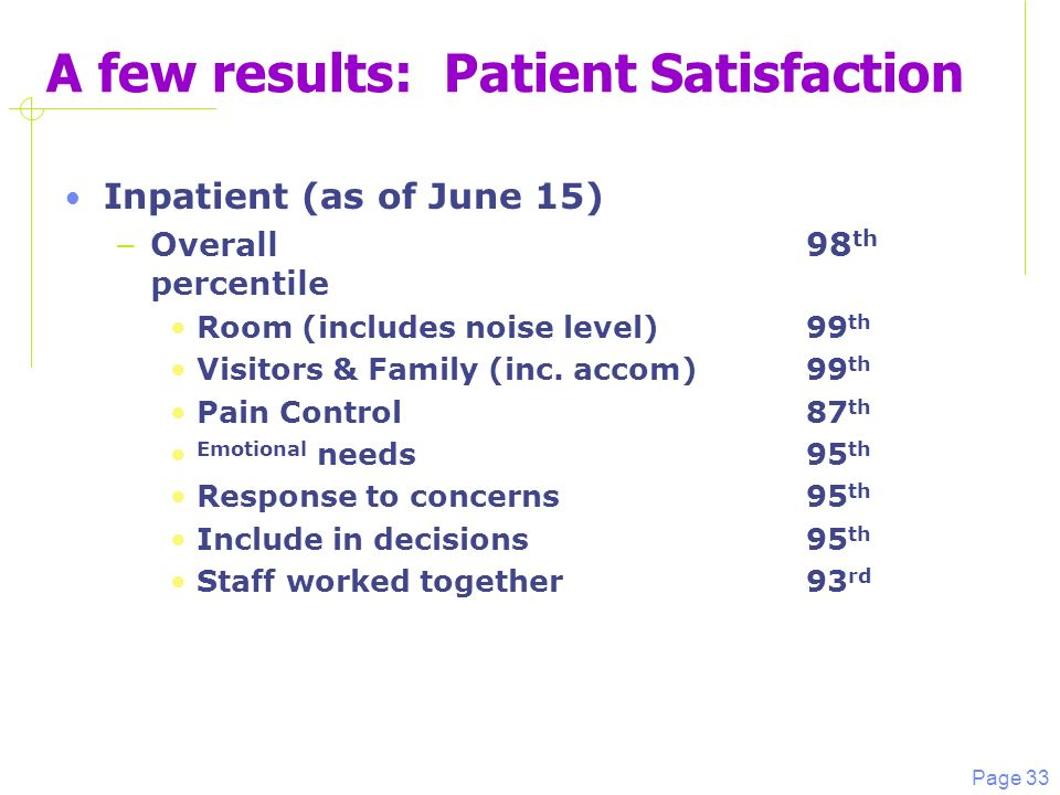 Page 33 A few results: Patient Satisfaction Inpatient (as of June 15) – Overall98 th percentile Room (includes noise level)99 th Visitors & Family (inc.