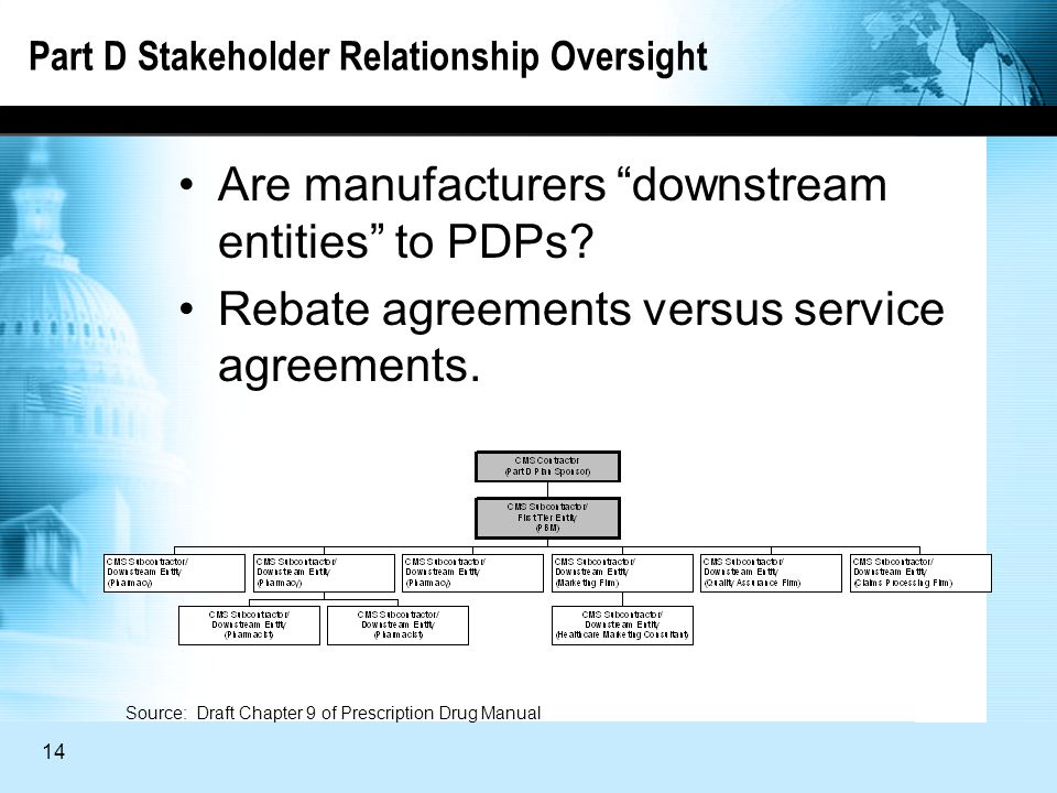 14 Part D Stakeholder Relationship Oversight Are manufacturers downstream entities to PDPs.