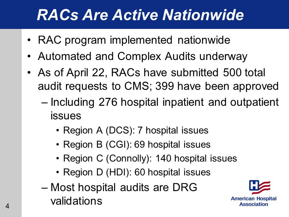 4 RACs Are Active Nationwide RAC program implemented nationwide Automated and Complex Audits underway As of April 22, RACs have submitted 500 total audit requests to CMS; 399 have been approved –Including 276 hospital inpatient and outpatient issues Region A (DCS): 7 hospital issues Region B (CGI): 69 hospital issues Region C (Connolly): 140 hospital issues Region D (HDI): 60 hospital issues –Most hospital audits are DRG validations