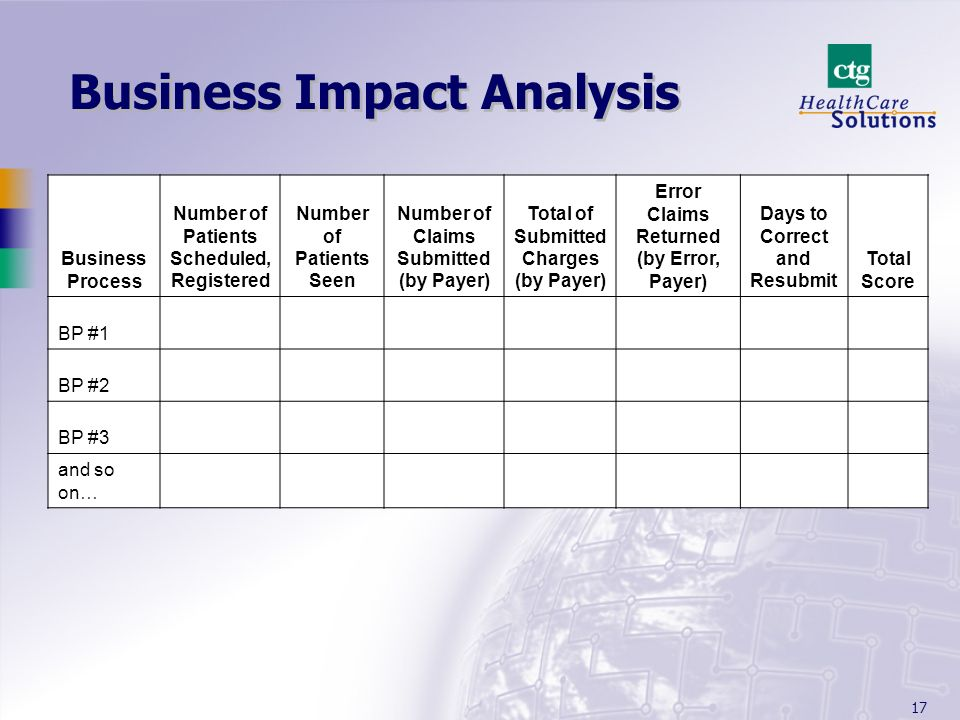 17 Business Impact Analysis Business Process Number of Patients Scheduled, Registered Number of Patients Seen Number of Claims Submitted (by Payer) Total of Submitted Charges (by Payer) Error Claims Returned (by Error, Payer) Days to Correct and Resubmit Total Score BP #1 BP #2 BP #3 and so on…