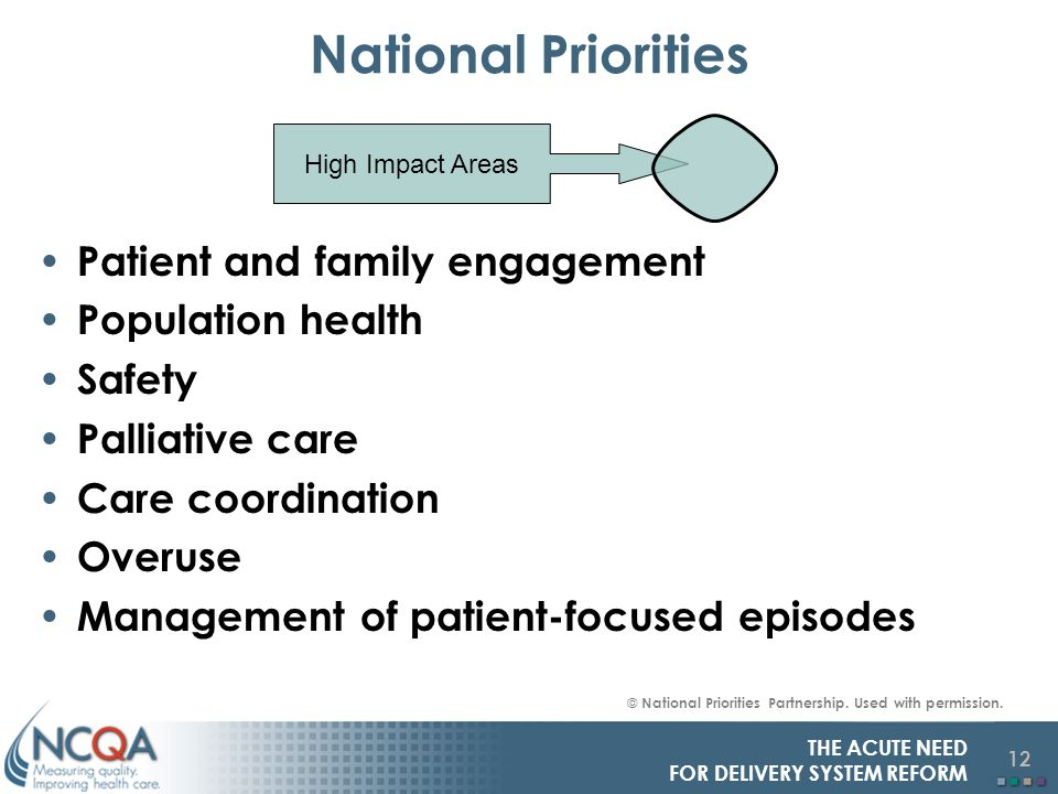 12 THE ACUTE NEED FOR DELIVERY SYSTEM REFORM National Priorities Patient and family engagement Population health Safety Palliative care Care coordination Overuse Management of patient-focused episodes High Impact Areas © National Priorities Partnership.