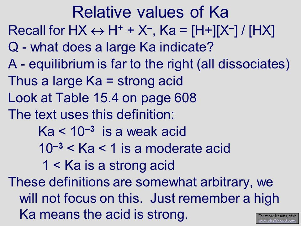 Relative values of Ka Recall for HX H + + X –, Ka = [H+][X – ] / [HX] Q - what does a large Ka indicate.