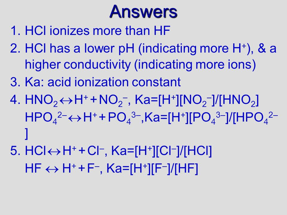 Answers 1.HCl ionizes more than HF 2.HCl has a lower pH (indicating more H + ), & a higher conductivity (indicating more ions) 3.Ka: acid ionization constant 4.HNO 2 H + + NO 2 –, Ka=[H + ][NO 2 – ]/[HNO 2 ] HPO 4 2– H + + PO 4 3–,Ka=[H + ][PO 4 3– ]/[HPO 4 2– ] 5.HCl H + + Cl –, Ka=[H + ][Cl – ]/[HCl] HF H + + F –, Ka=[H + ][F – ]/[HF]