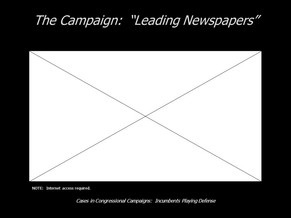 Cases in Congressional Campaigns: Incumbents Playing Defense The Campaign: Leading Newspapers NOTE: Internet access required.