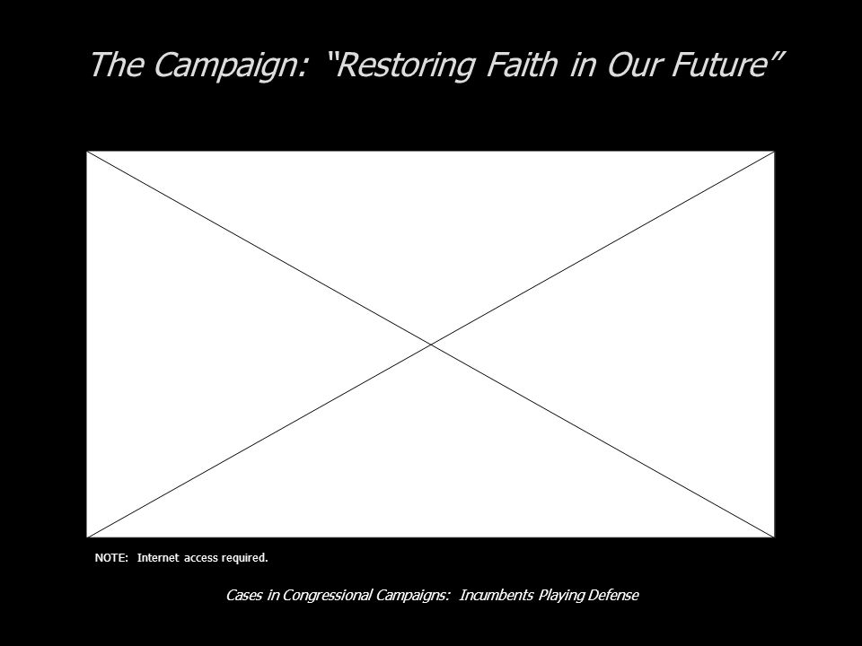 Cases in Congressional Campaigns: Incumbents Playing Defense The Campaign: Restoring Faith in Our Future NOTE: Internet access required.