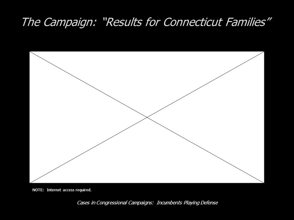 Cases in Congressional Campaigns: Incumbents Playing Defense The Campaign: Results for Connecticut Families NOTE: Internet access required.