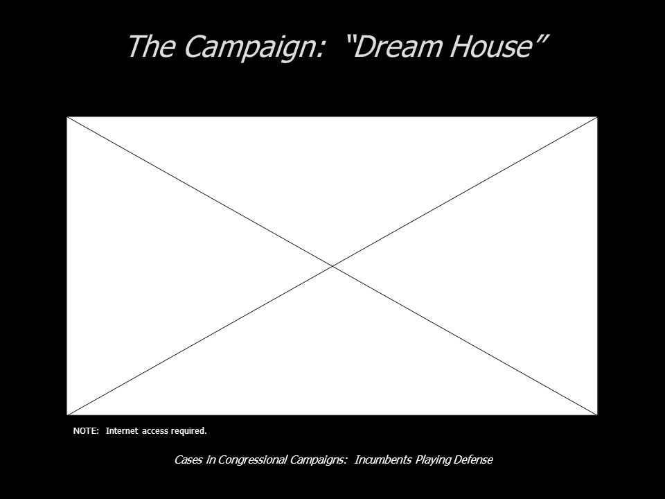 Cases in Congressional Campaigns: Incumbents Playing Defense The Campaign: Dream House NOTE: Internet access required.