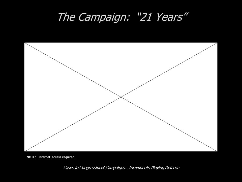 Cases in Congressional Campaigns: Incumbents Playing Defense The Campaign: 21 Years NOTE: Internet access required.