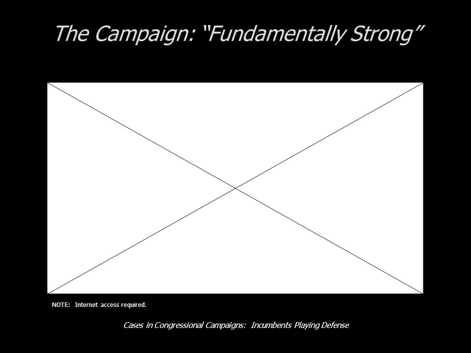 Cases in Congressional Campaigns: Incumbents Playing Defense The Campaign: Fundamentally Strong NOTE: Internet access required.