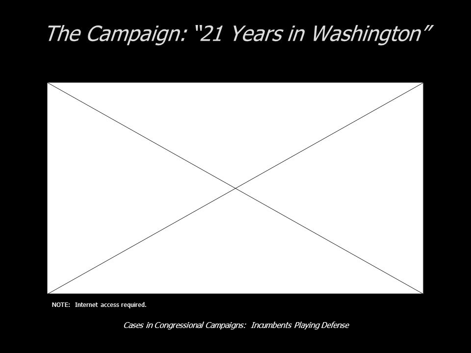 Cases in Congressional Campaigns: Incumbents Playing Defense The Campaign: 21 Years in Washington NOTE: Internet access required.