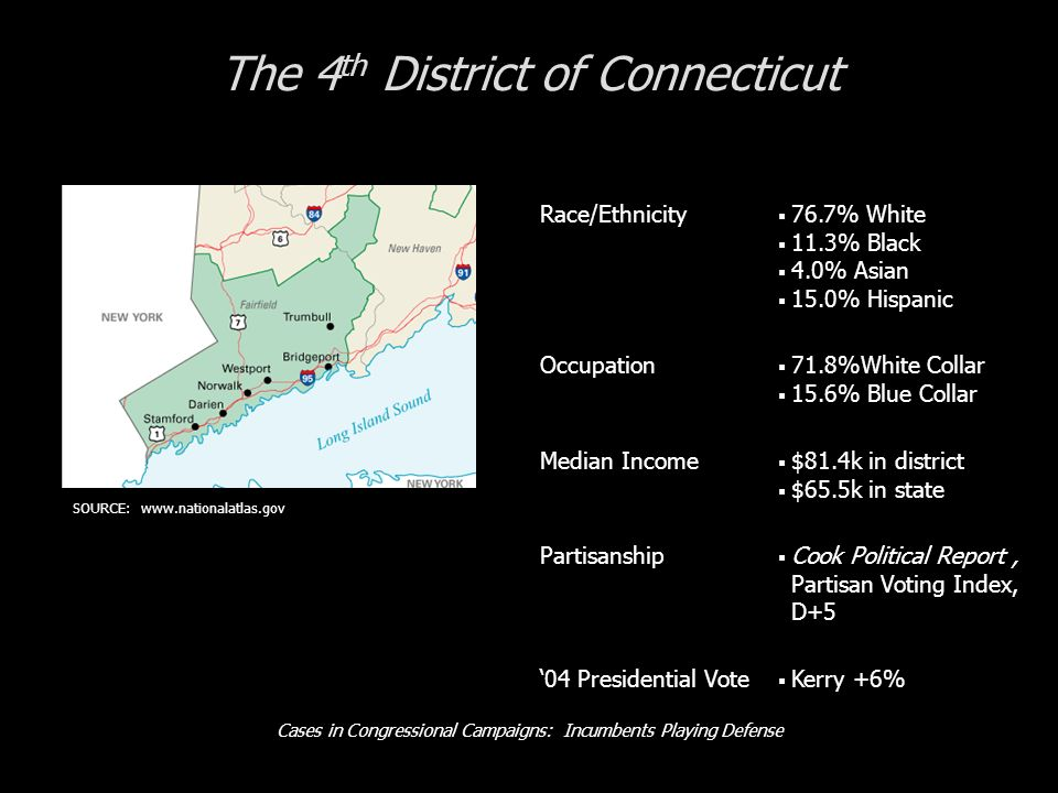 Cases in Congressional Campaigns: Incumbents Playing Defense The 4 th District of Connecticut Race/Ethnicity 76.7% White 11.3% Black 4.0% Asian 15.0% Hispanic Occupation 71.8%White Collar 15.6% Blue Collar Median Income $81.4k in district $65.5k in state Partisanship Cook Political Report, Partisan Voting Index, D+5 04 Presidential Vote Kerry +6% SOURCE: www.nationalatlas.gov