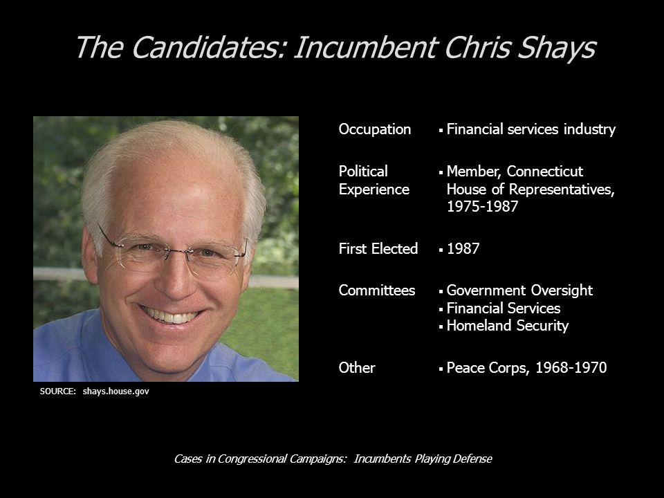 Cases in Congressional Campaigns: Incumbents Playing Defense The Candidates: Incumbent Chris Shays Occupation Financial services industry Political Experience Member, Connecticut House of Representatives, 1975-1987 First Elected 1987 Committees Government Oversight Financial Services Homeland Security Other Peace Corps, 1968-1970 SOURCE: shays.house.gov