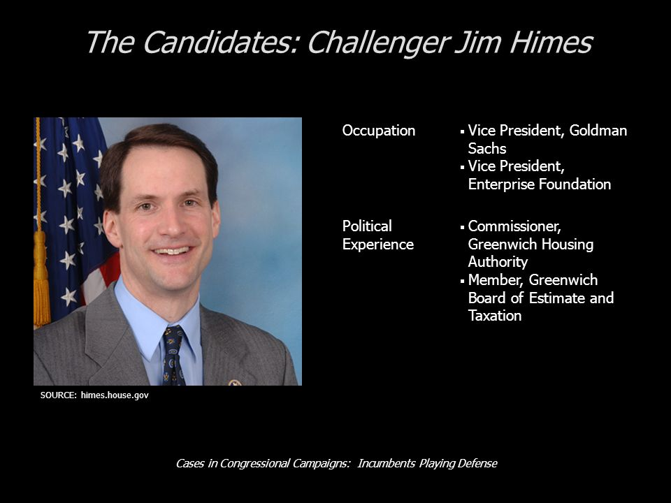 Cases in Congressional Campaigns: Incumbents Playing Defense The Candidates: Challenger Jim Himes Occupation Vice President, Goldman Sachs Vice President, Enterprise Foundation Political Experience Commissioner, Greenwich Housing Authority Member, Greenwich Board of Estimate and Taxation SOURCE: himes.house.gov