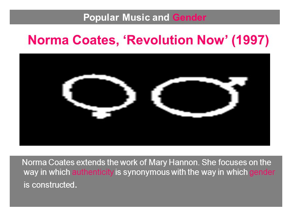 Norma Coates, Revolution Now (1997) Norma Coates extends the work of Mary Hannon.