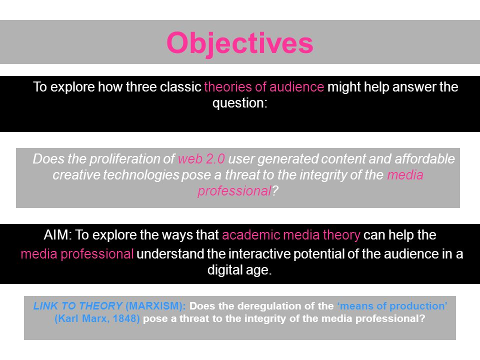 Objectives Does the proliferation of web 2.0 user generated content and affordable creative technologies pose a threat to the integrity of the media professional.