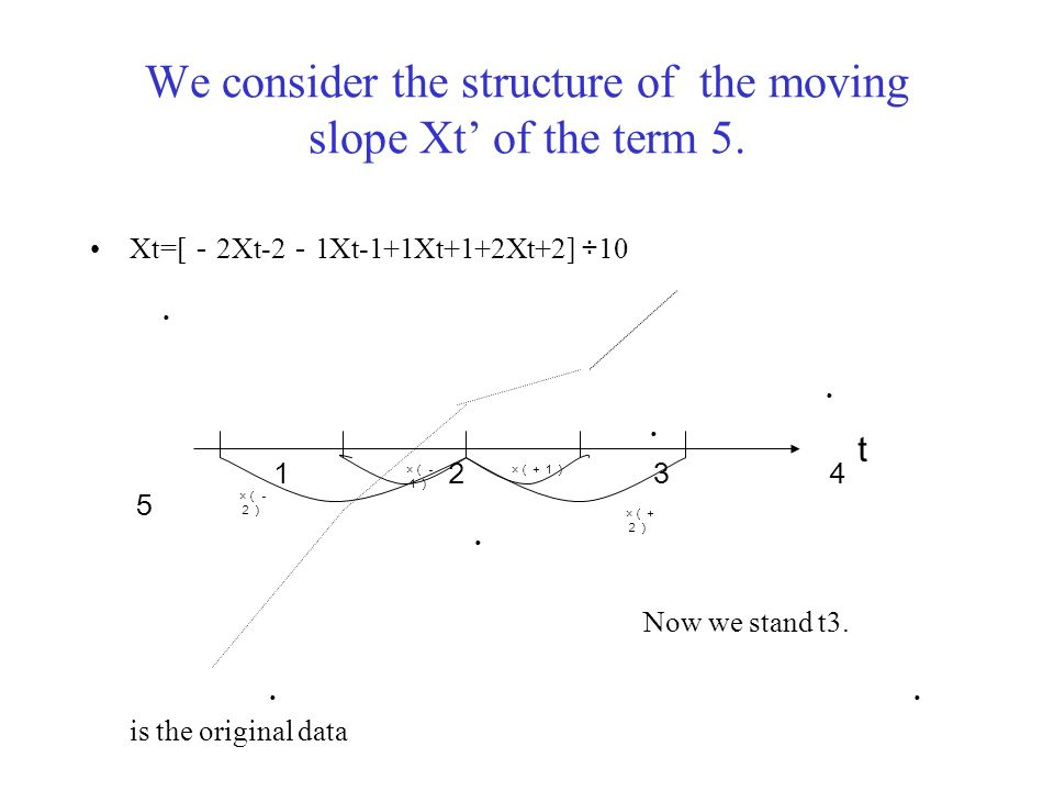 We consider the structure of the moving slope Xt of the term 5.