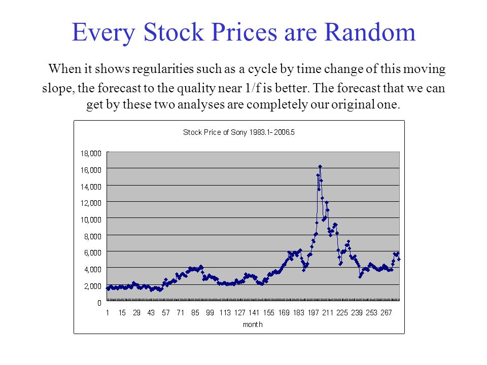 Every Stock Prices are Random When it shows regularities such as a cycle by time change of this moving slope, the forecast to the quality near 1/f is better.
