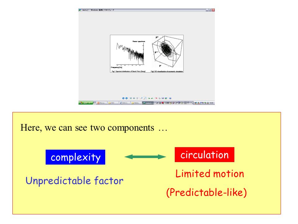 Limited motion complexity Unpredictable factor (Predictable-like) Here, we can see two components … circulation