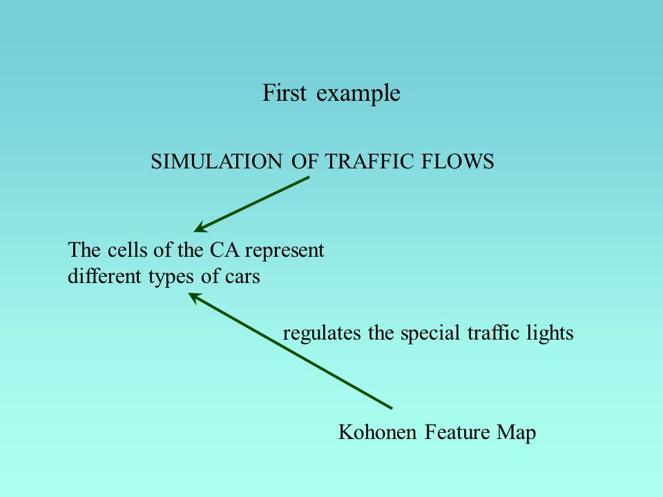 First example SIMULATION OF TRAFFIC FLOWS Kohonen Feature Map The cells of the CA represent different types of cars regulates the special traffic lights